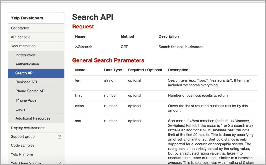 Documenting rest apis webinar parameters configure the endpoint malvernweather Images