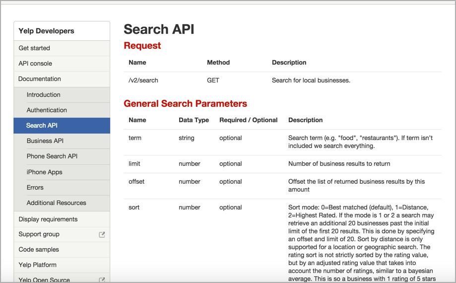Api documentation workshop listing data types malvernweather Gallery